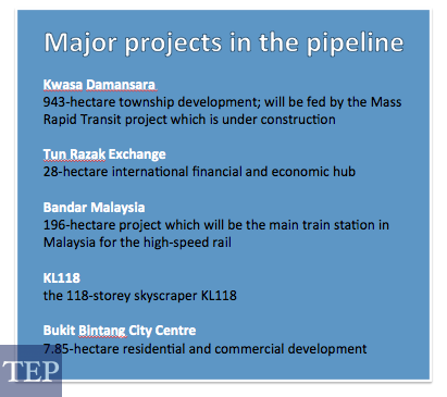 Major projects in Malaysia